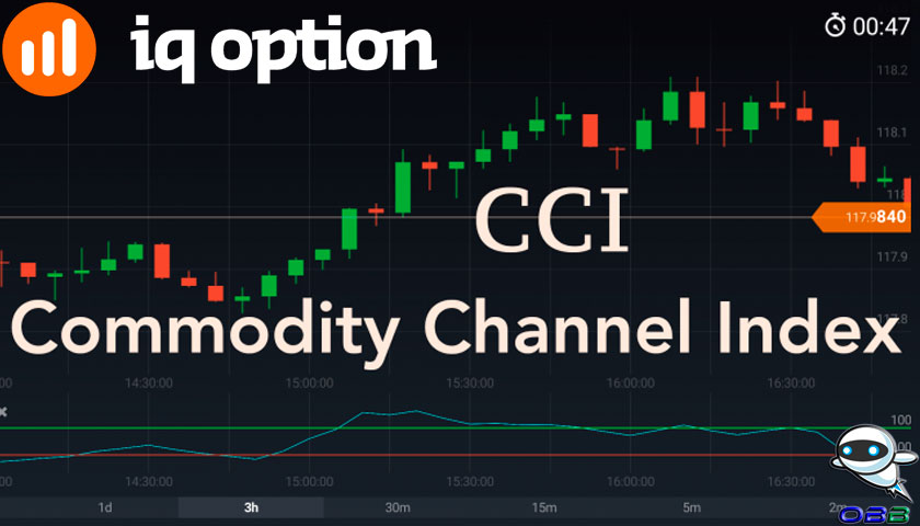 iq option cci commodity channel index